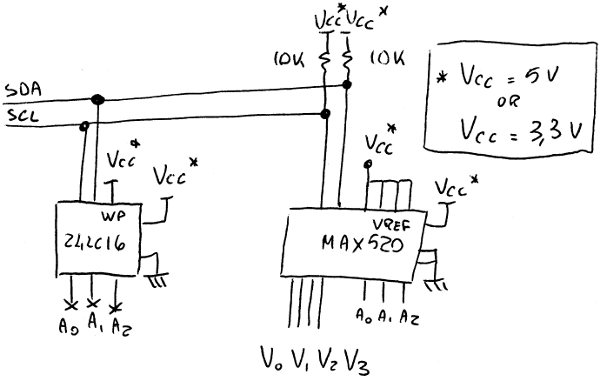 schema collegamento connettore hdmi  interfaccia video